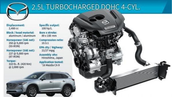 2.5L Turbocharged DOHC