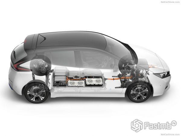 Nissan Leaf 2018, техническая начинка