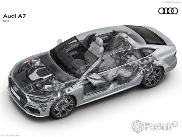 Audi A7 Sportback 2018, техническая начинка