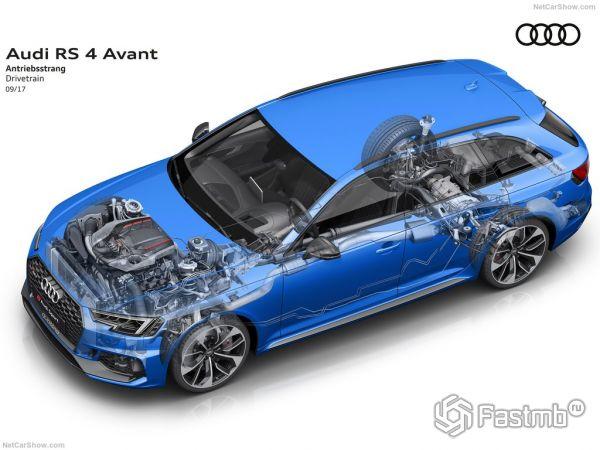 Audi RS4 Avant 2018, техническая начинка