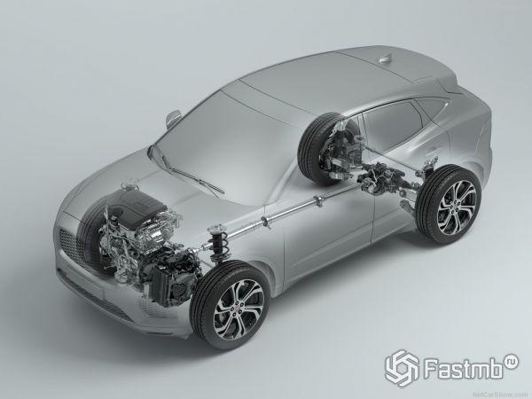 Jaguar E-Pace 2018, техническая начинка