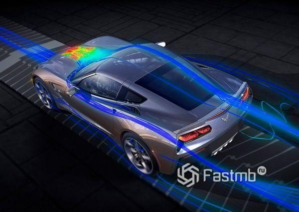 Аэродинамические характеристики спорткара
