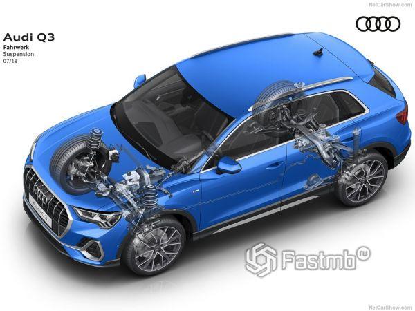 Технические характеристики Audi Q3 2019