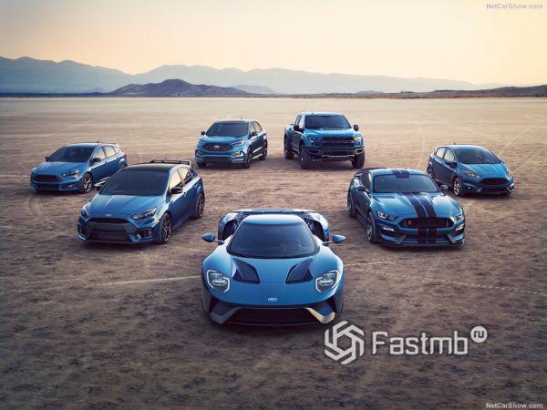Системы безопасности нового Ford Edge ST