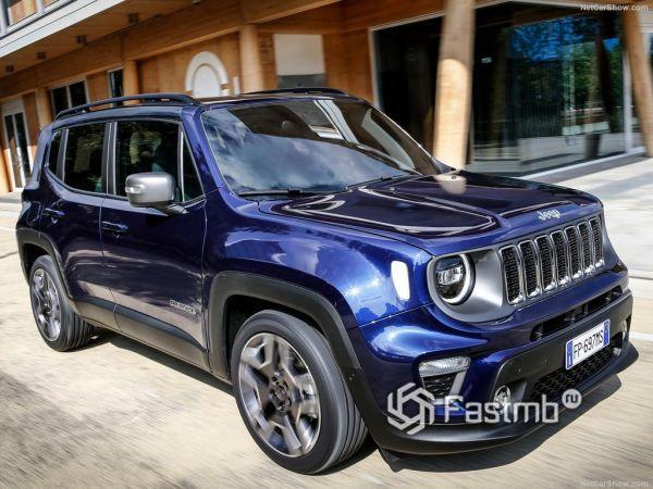 Технические характеристики Jeep Renegade 2019