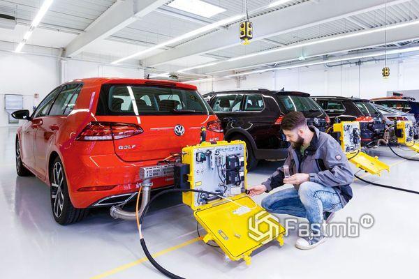 Сертификация автомобилей Volkswagen