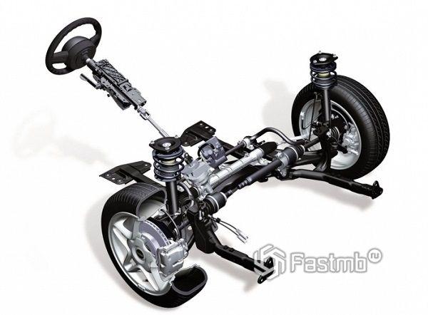 Устройство трансмиссии переднеприводного автомобиля