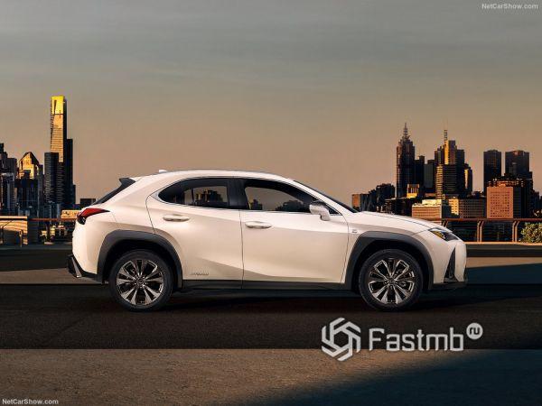 Безопасность нового Lexus UX
