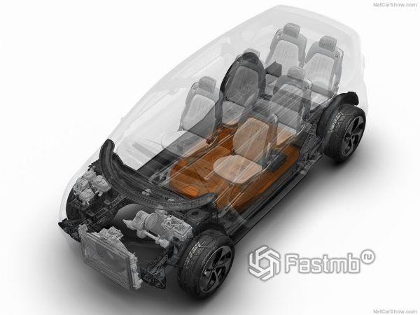 Технические характеристики Chrysler Portal Concept 2017-2018