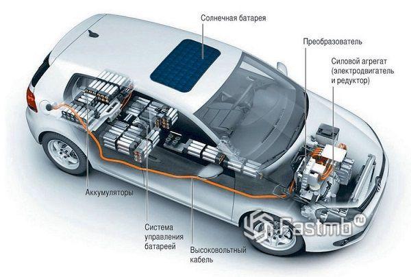 Конструкция электромобиля
