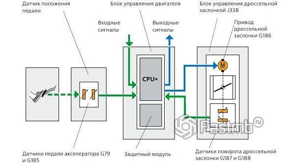 Пассивная система круиз-контроля