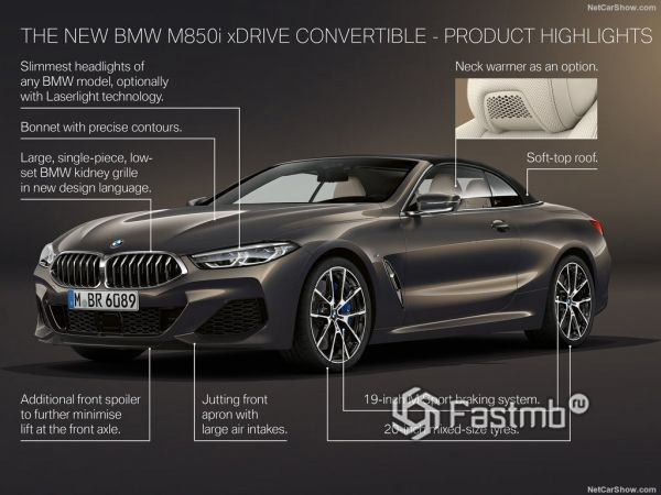 Внешний облик BMW 8-Series Convertible