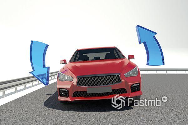 Раскачивание автомобиля на поворотах