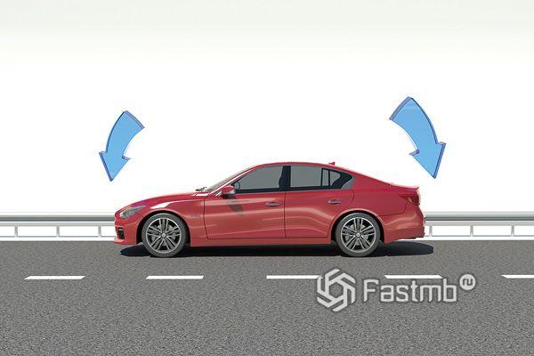 Автомобиль клюет носом при реском торможении