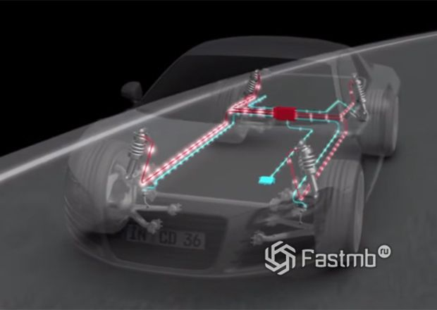 Принцип работы рекуперативной тормозной системы Audi