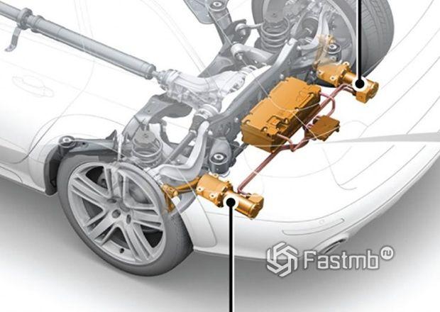 Расположение системы eROT на задней оси автомобиля Audi