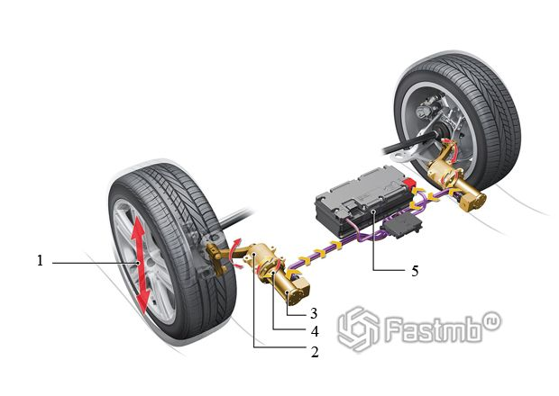 Схема устройства eROT