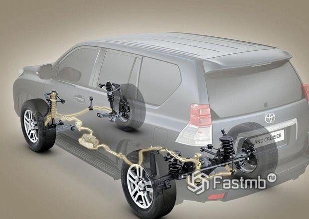 Система KDSS от компании Toyota