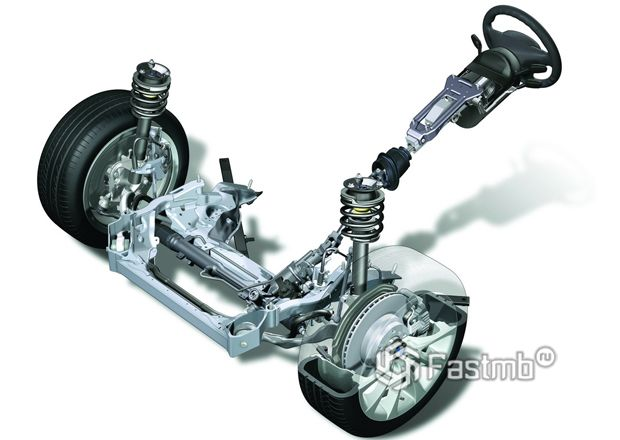 Механизм рулевого управления автомобиля