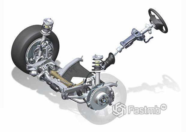 Как устроен рулевой механизм авто