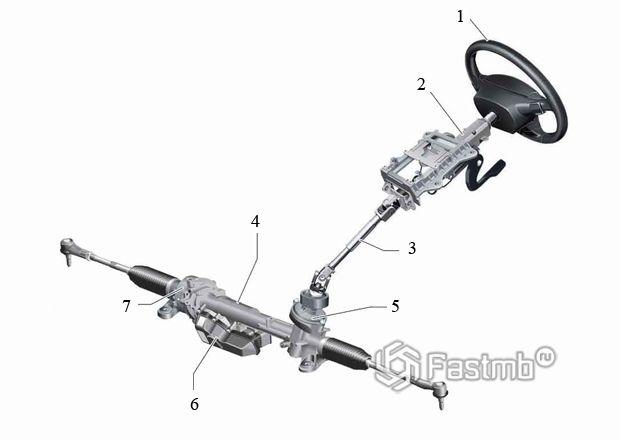 Схема механизма рулевого управления с электроусилителем