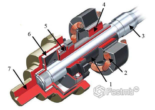 Суммирующий механизм динамического рулевого управления