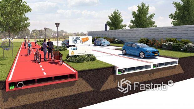 проект «пластиковой» дороги