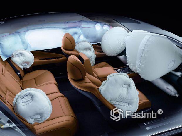 Безопасность Ford Fiesta и Kia Rio