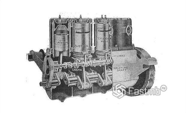 Бесклапанный мотор Knight Sleeve Valve