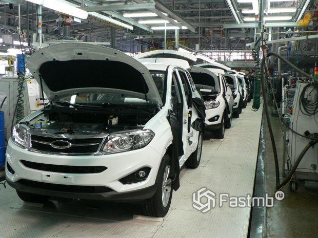 автомобильная промышленность Китая