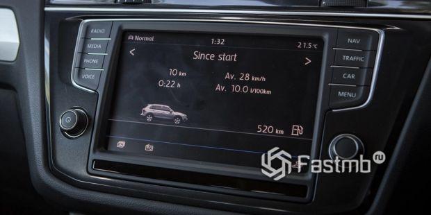 Стоимость и оснащение Ford Kuga и VW Tiguan