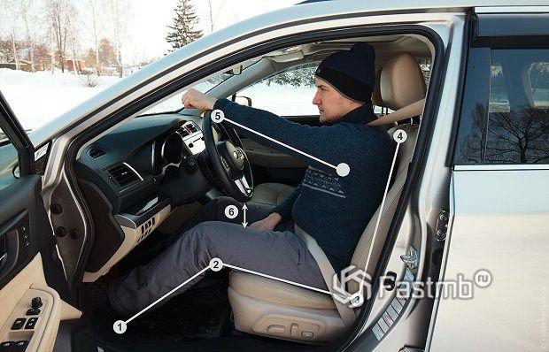Критерии выбора автомобиля для новичков