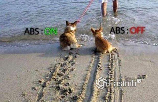 Принцип работы системы ABS