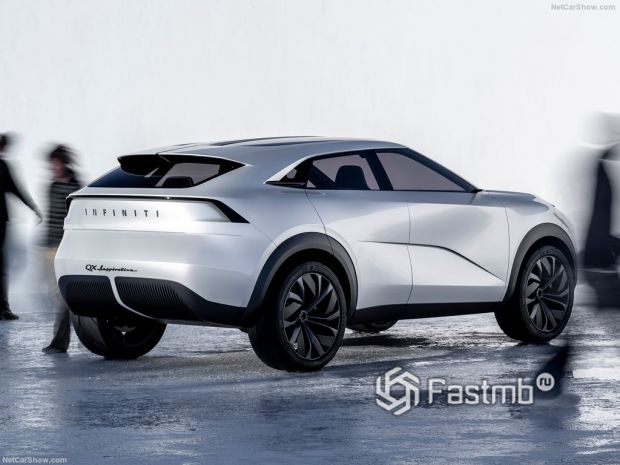Infiniti QX Inspiration Concept 2019, вид сзади и сбоку справа