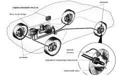Схема утроства системы ABS+EBD