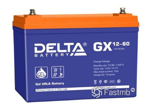 Delta GX 12-60