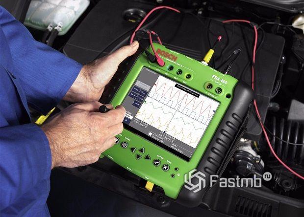 Сканеры для диагностики автомобиля: ТОП-9 лучших моделей