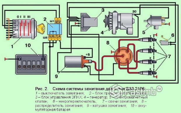 Устройство системы зажигания