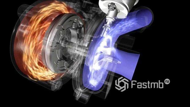 Отличие между дизельной и бензиновой турбиной