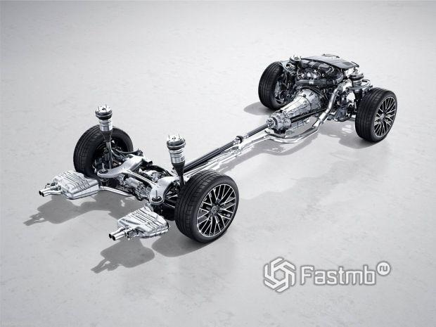Mercedes-Benz S 500 2021, техническая начинка