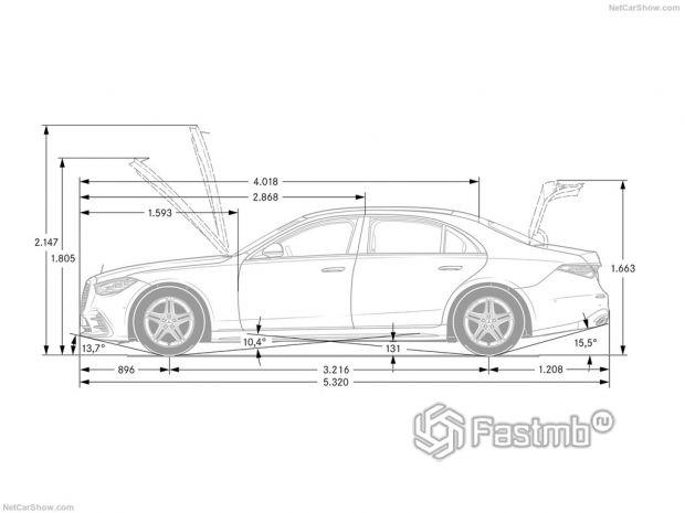 Mercedes-Benz S-Class 2021, габариты в профиль